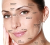 Aestheics and Injectable Fillers-Are they right for you?